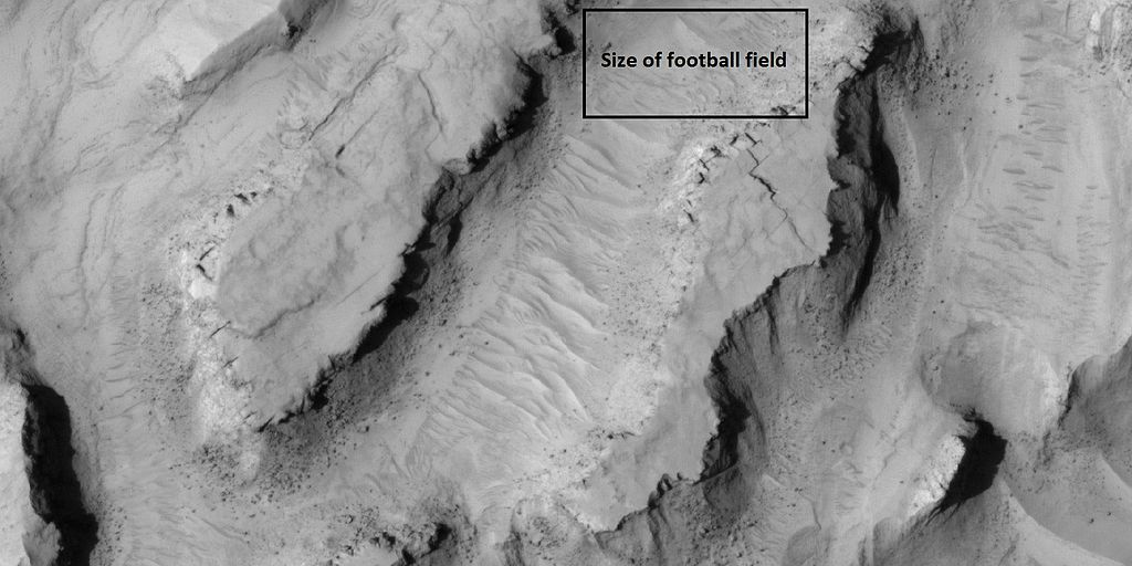 Fractures forming large blocks Box shows size of a football field