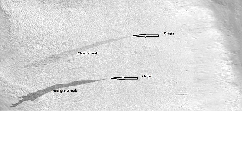 Streaks often start at a small point and then expand down slope.