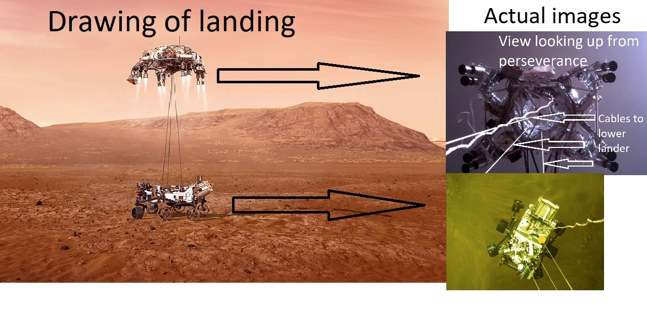 Drawing and actual pictures of Perseverance actual landing on Mars